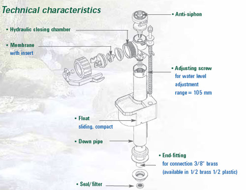 Siamp Compact 99b Bottom Inlet Valve